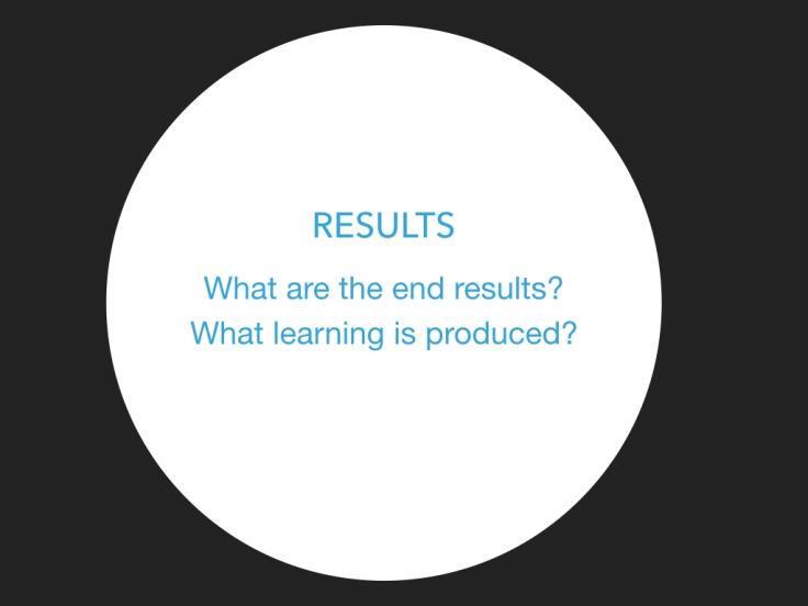ACHPER Presentation revised.041