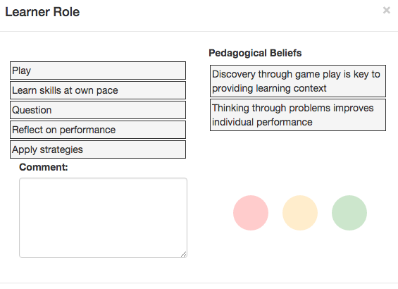 Validated against pedagogical beliefs