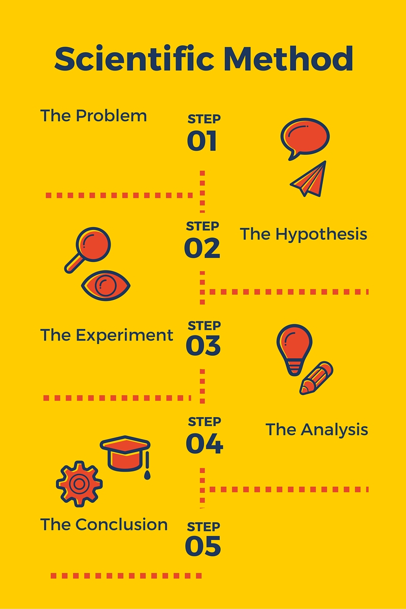 How does your school innovate?
